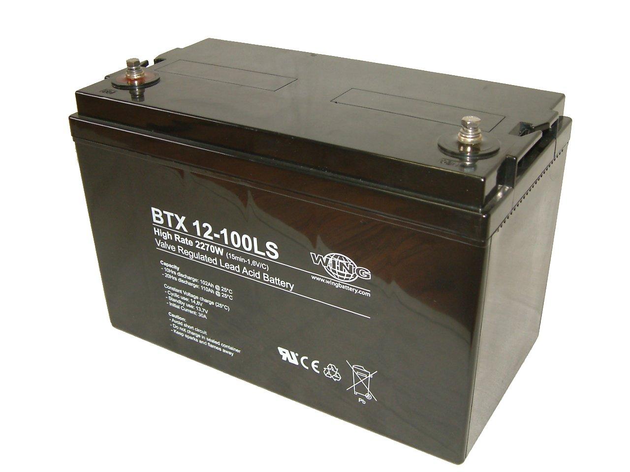 Wing BTX-LS High Rate